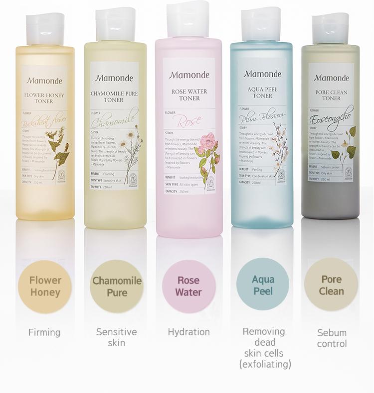Các loại nước hoa hồng Mamonde