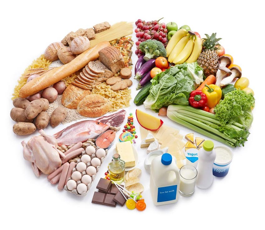Xây dựng chế độ ăn uống đủ dinh dưỡng