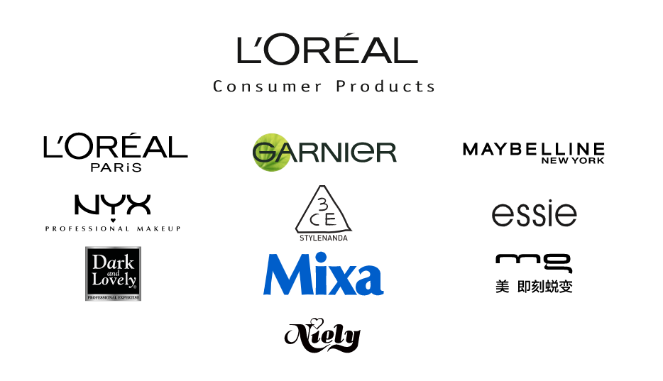 Consumer Products Division
